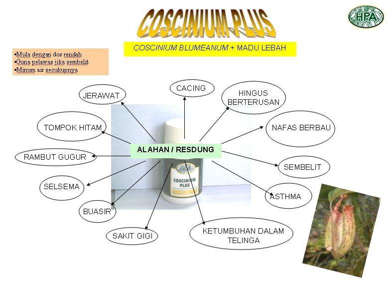 kegunaan-cosinium1